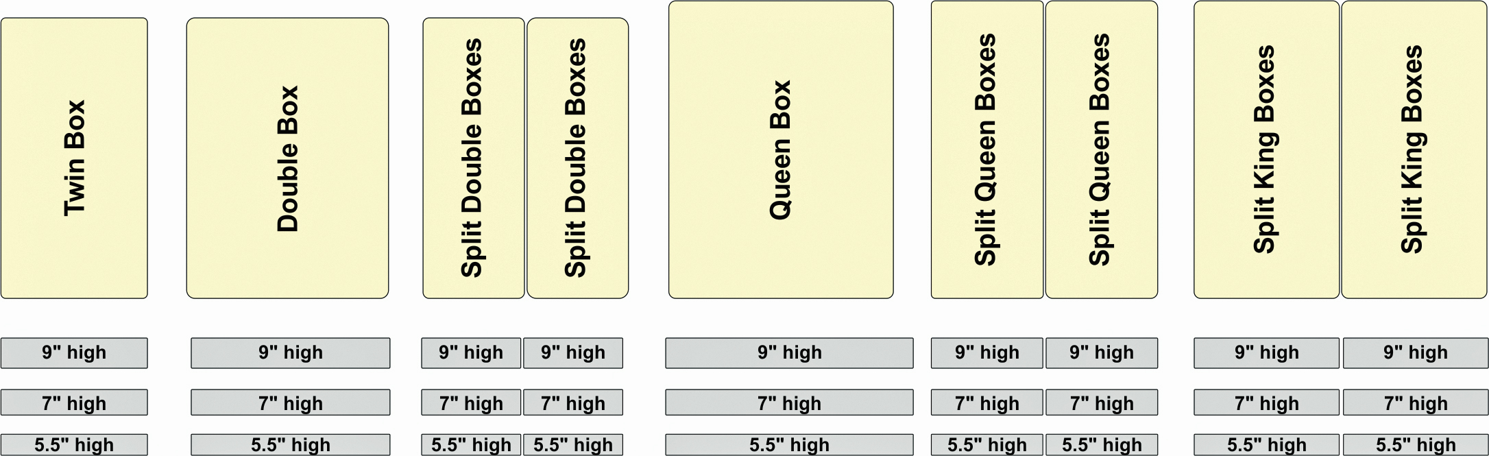 Above are the most popular box spring foundation heights but custom ...