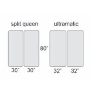 If you have an Ultramatic split queen adjustable bed and need new mattresses  I will always ask how wide each of your mattresses are.