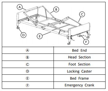 Features of a Home Hospital Bed