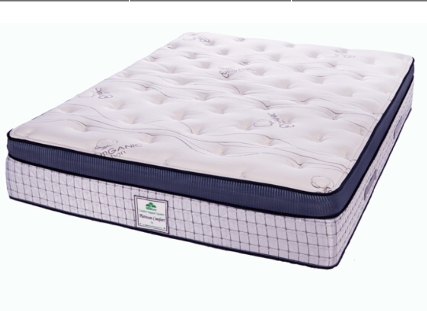 Pocket coil mattress store Mississauga